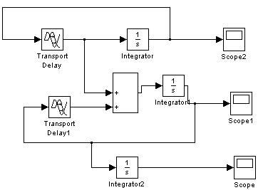微分电路的作用